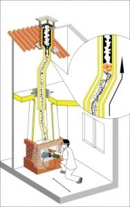 Rotačná komínová kefa TORNADO postup čistenia obr.3