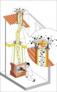 Rotačná komínová kefa TORNADO postup čistenia obr.4