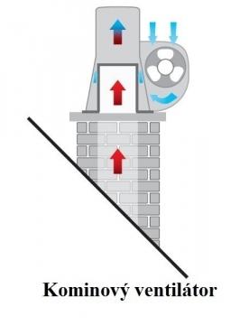 Komínový ventilátor nerezový s redukcí do komína Ø 200